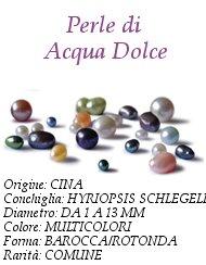 Scheda Acqua Dolce